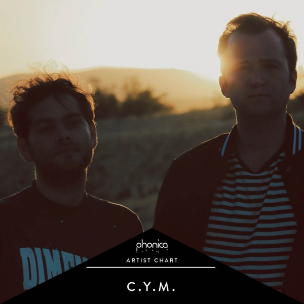 cym-charts-picture-cover