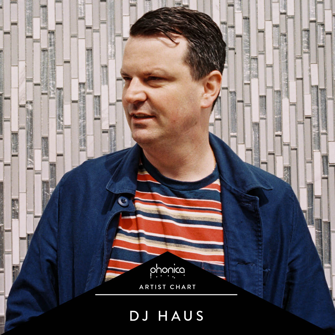 dj-haus-charts-picture-cover